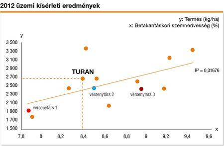 KWS_repce_11_Turan