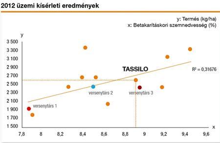 KWS_repce_13_Tassilo