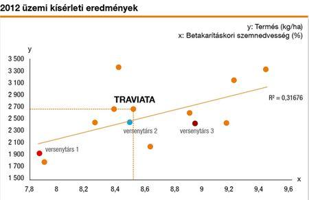 KWS_repce_8_Traviata