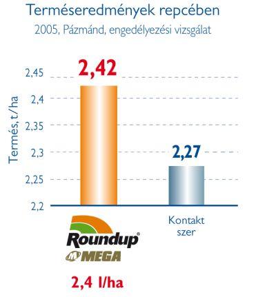 Kwizda_Round_Up_4