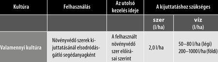 25_3 ARYSTA ERESGYORSITAS