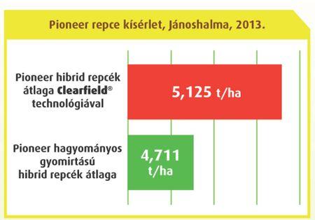 24_1 PIONEER HIBRID REPCE
