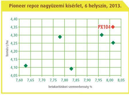 24_2 PIONEER HIBRID REPCE