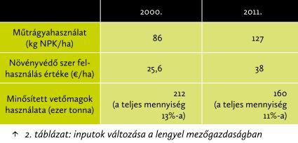 120-tábl. lengyel