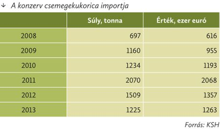 61.2.kuko import