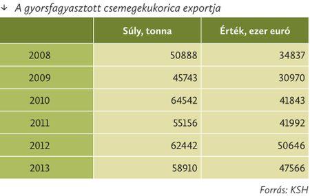 61.3 kuko export