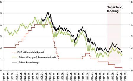 17.3.pénzpiac