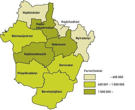A szántóföldek átlagárai Hajdú-Bihar megye járásaiban, 2012