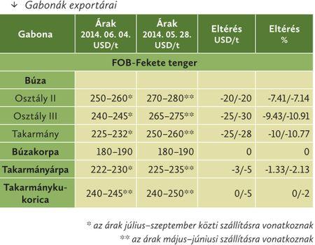 34.1.gabona export
