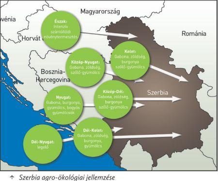 97.szerbia