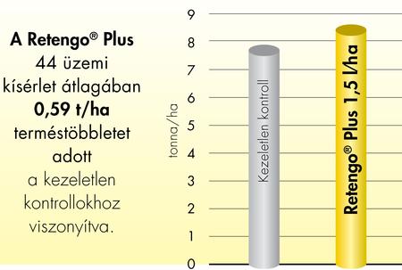 graf(2)