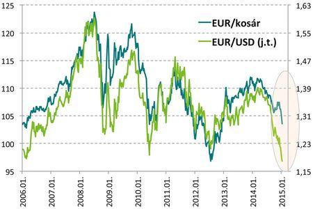 19.euro.1.
