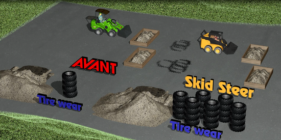 AVANT VS SKID STEER
