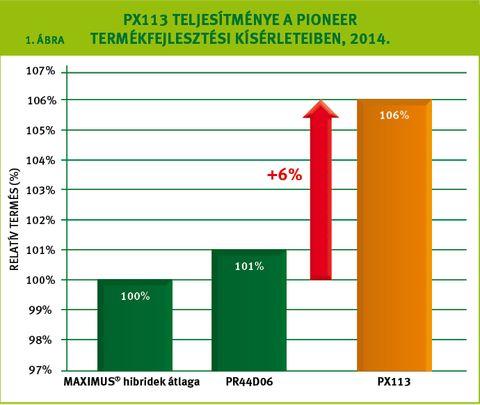 pioneer_tabla_1