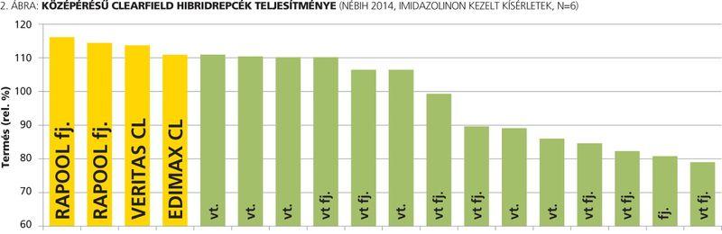 SHERPA diagramok 2013_módVM.xls