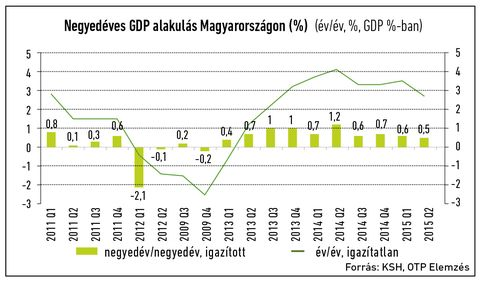 4_GDP_2