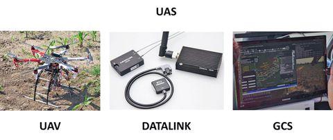 1. kép: az UAS-t felépítő legfontosabb rendszerelemek