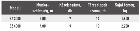 Gépmustra_táblázat