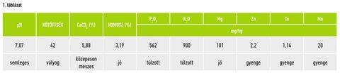 IKR_táblázat_1