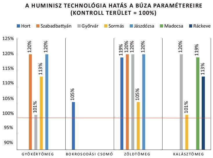huminisz-buza-2017-06