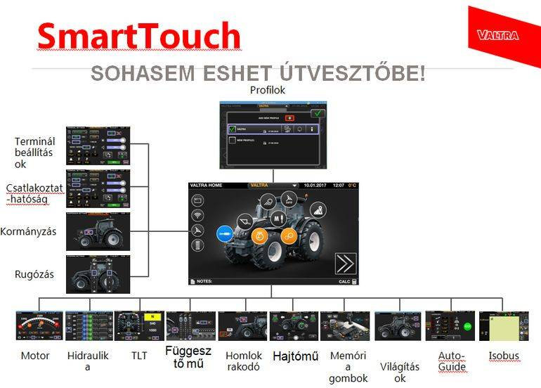 valtra_smarttouch_10