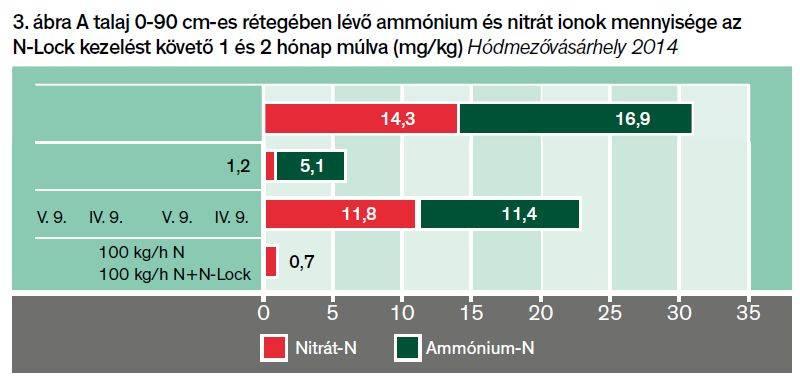n-lock-201801-3