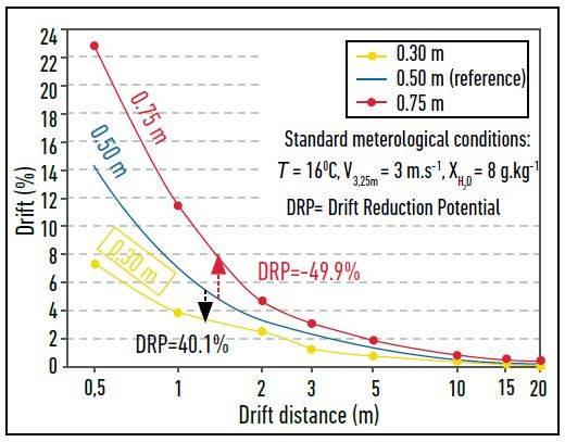 87-horsch-leeb-drift-grafikon
