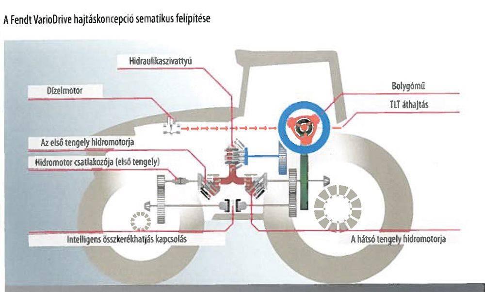 83-traktor-sebvalto-2