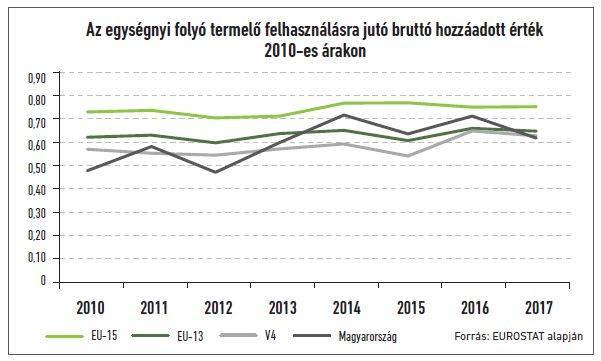 17-magyar-mezogazdasag-termelekenysege-5