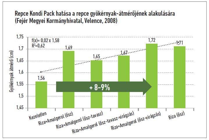 47-fmc-repce-kondi-pack-grafikon