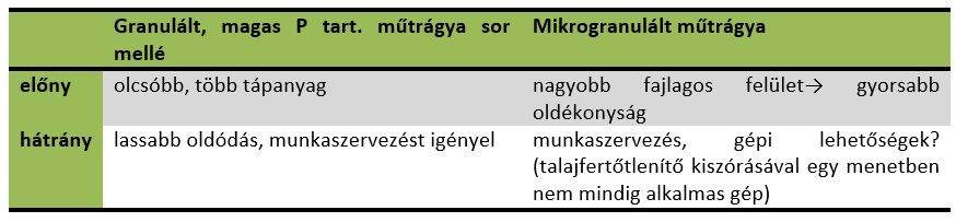 yara-mutragya-elonyok