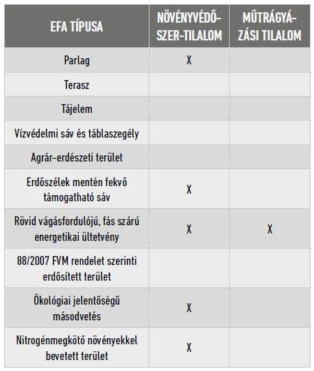 25-efa-novszer-mutragya-tilalom
