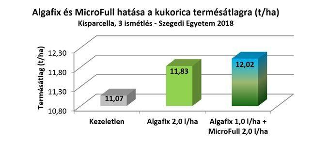 agrobio-alga-kep-3