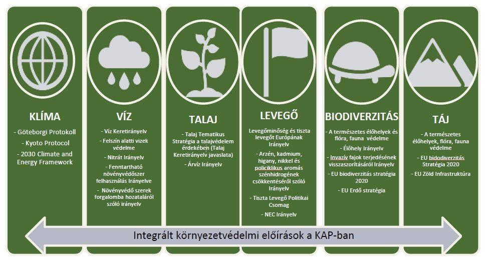 06-integralt-kornyezet-es-klimapolitikai-szemlelet