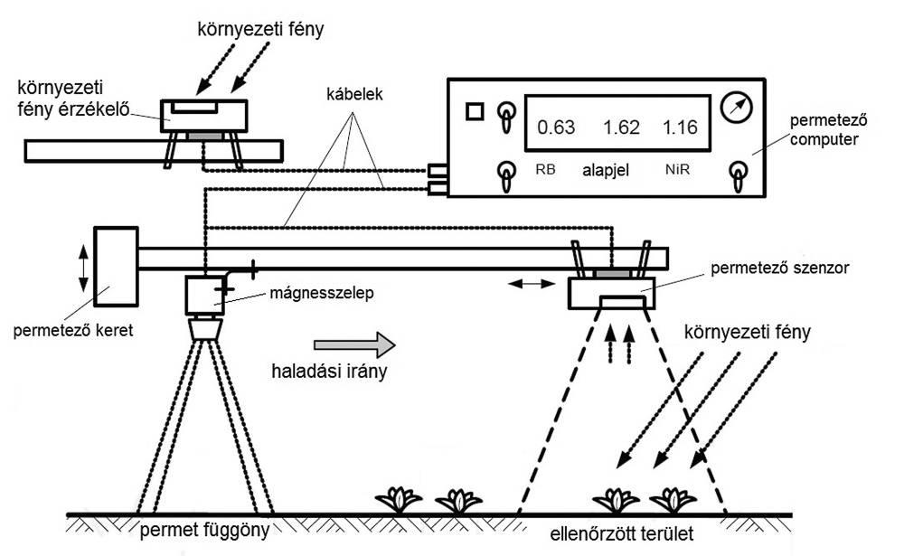43-precizios-permetezes-optical recognition