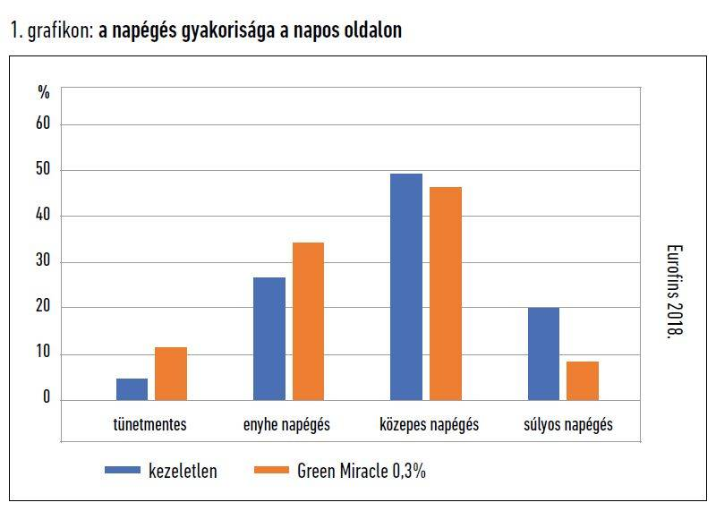 greenmiracle-napeges-1