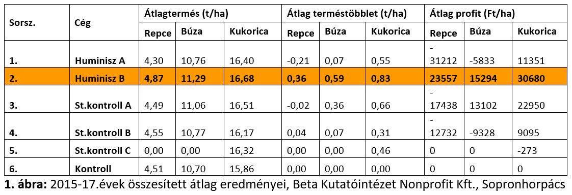 huminisz-20190722-01