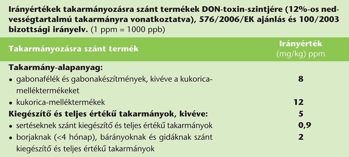 su_don-toxin_abra_2019dec
