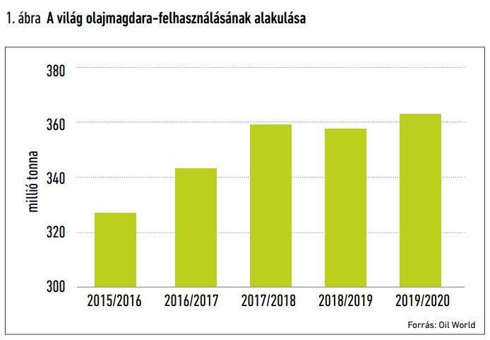 termenypiac-202001-olajmagdara-abra
