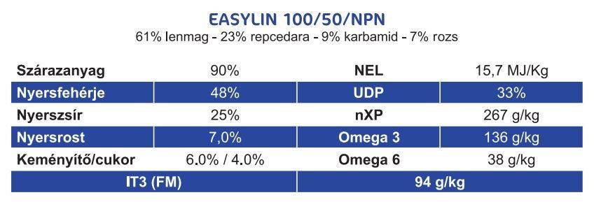 easylin-100-50-npn