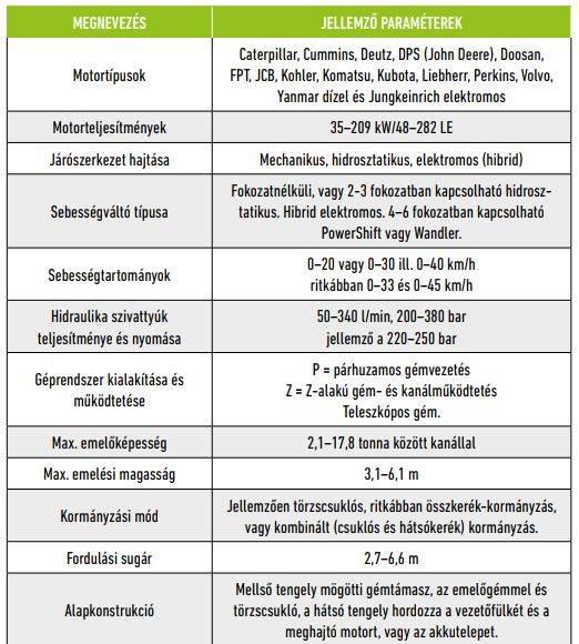homlokrakodok-tablazat-4