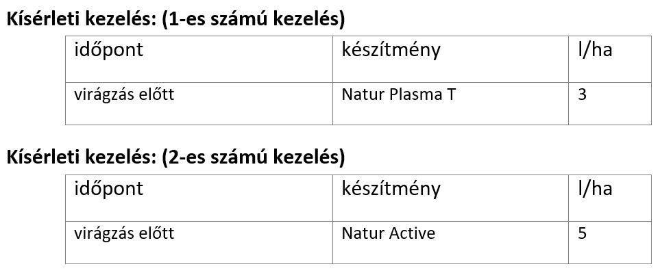 natur-agro-szoja-kiserlet-202005