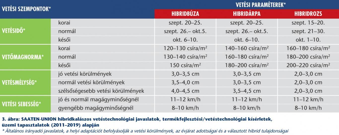 su_hyseed2_abra_3_2020jul