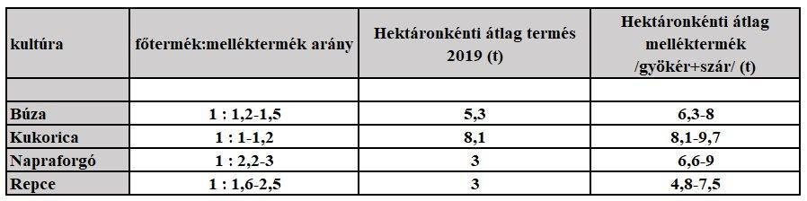agrova-tablazat-2-20200901