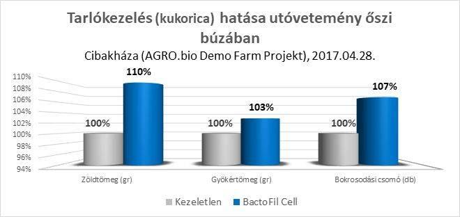 bactofil-cell-202008-2-abra