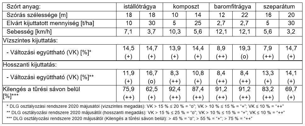 fliegl-kds-270-4