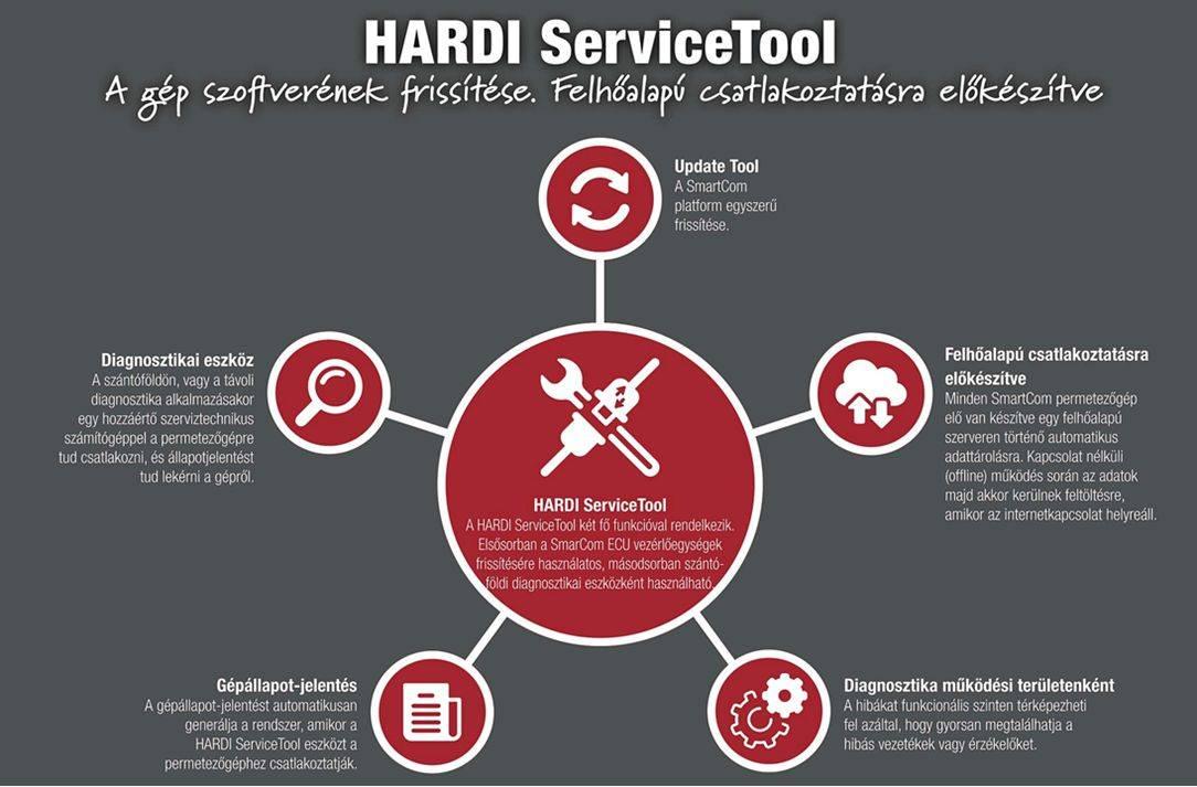 hardi-navigator-i-5