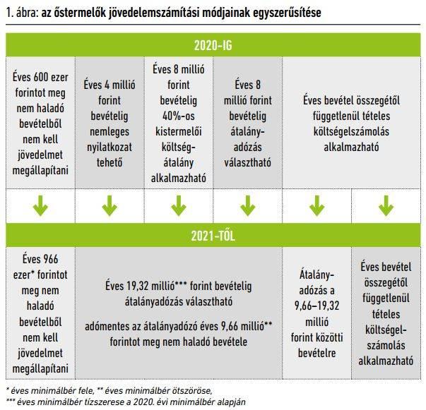ostermelok-adozasa-202012-1