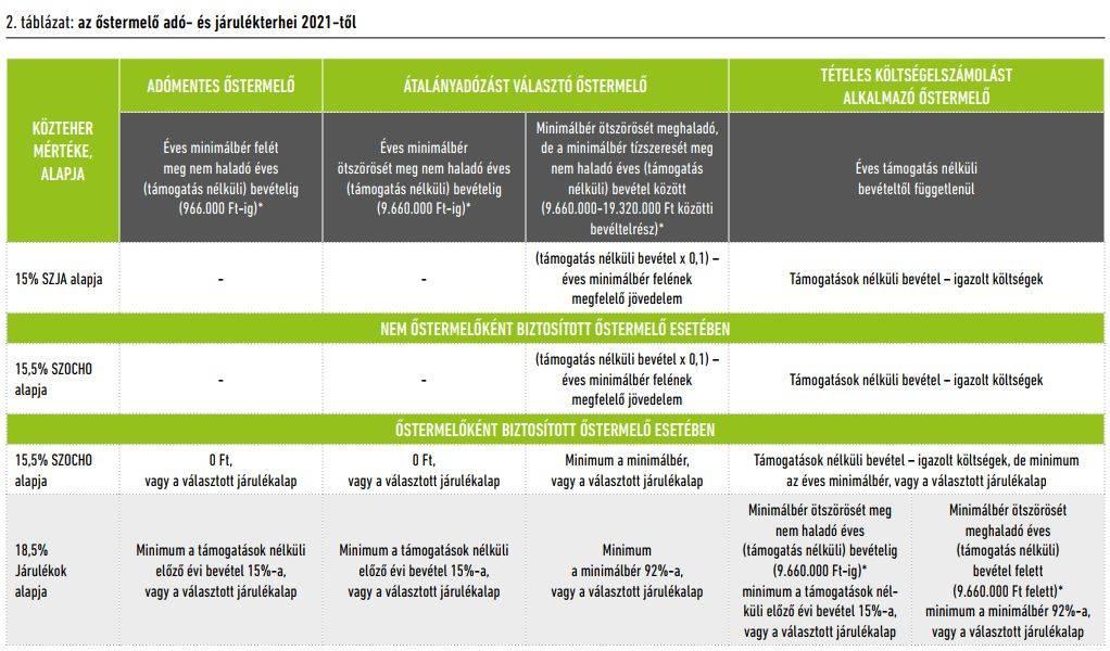 ostermelok-adozasa-202012-2