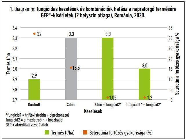 kwizda-biologiai-novenyvedelem-1